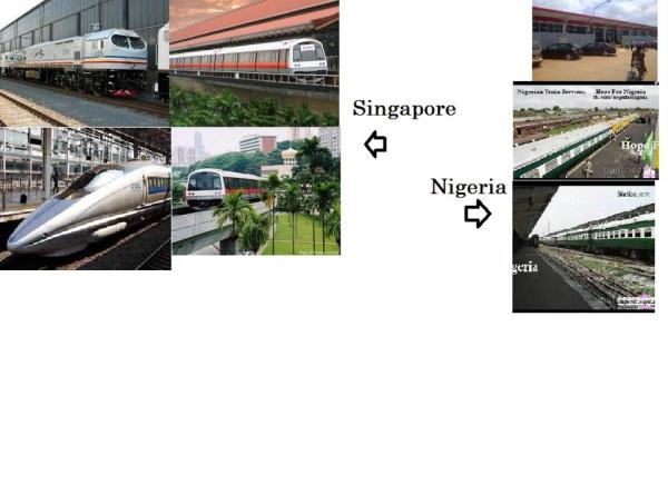 Nigeria - Singapore Trains