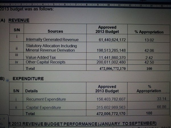 Delta State - 2014 Budget - 1