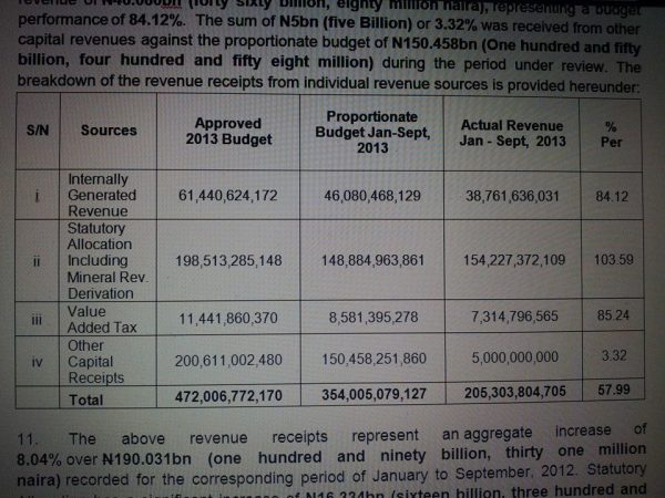 Delta State - 2014 Budget - 2