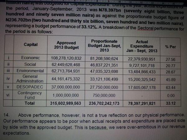 Delta State - 2014 Budget - 4