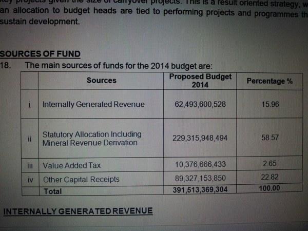 Delta State - 2014 Budget - 5
